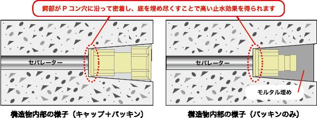 構造物内部の様子